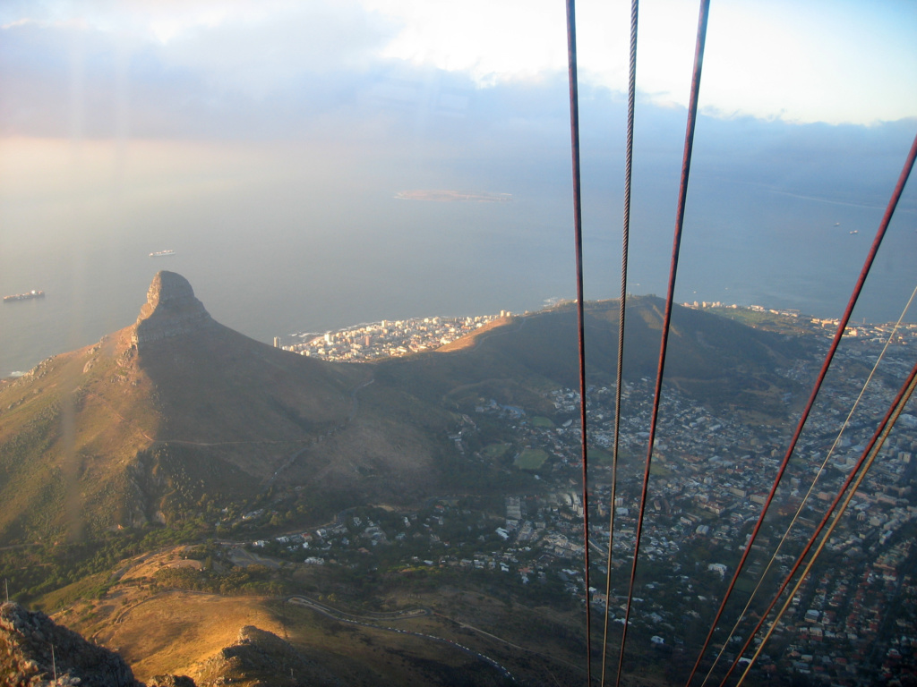 Best Things to do in Cape Town | Best Cities | Cape Town | Table Mountain